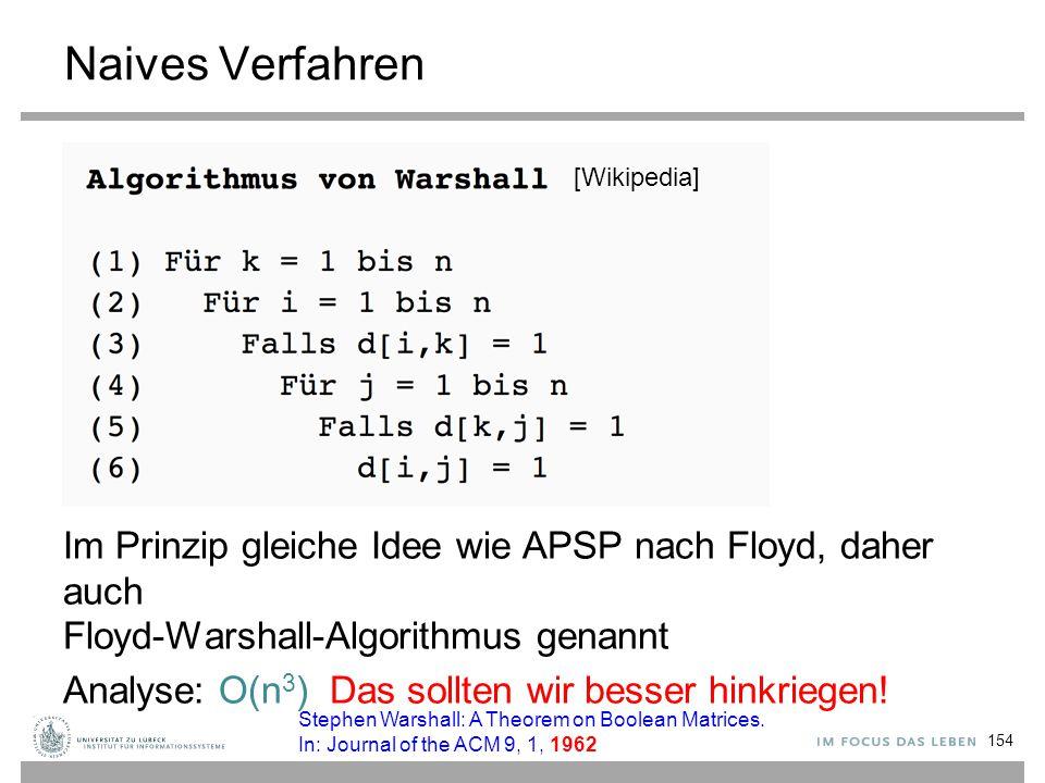 Naives Verfahren Im Prinzip gleiche Idee wie APSP nach Floyd, daher auch Floyd-Warshall-Algorithmus genannt Analyse: O(n 3 ) Das sollten wir besser hi