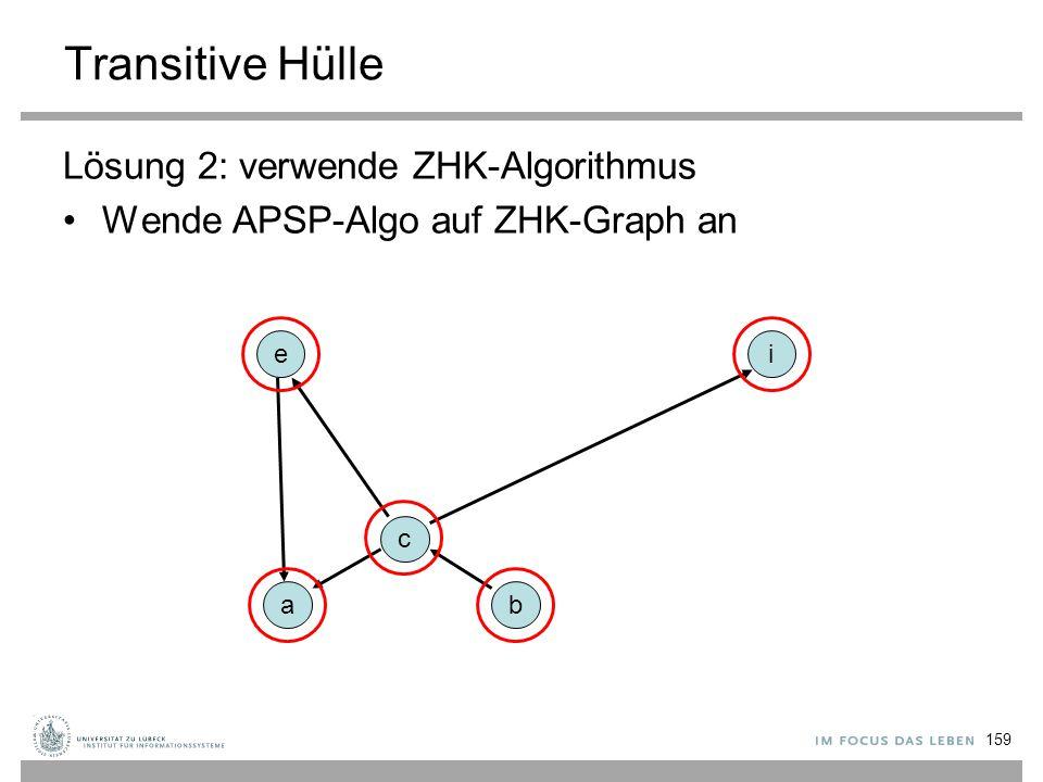 159 Transitive Hülle Lösung 2: verwende ZHK-Algorithmus Wende APSP-Algo auf ZHK-Graph an a c ie b