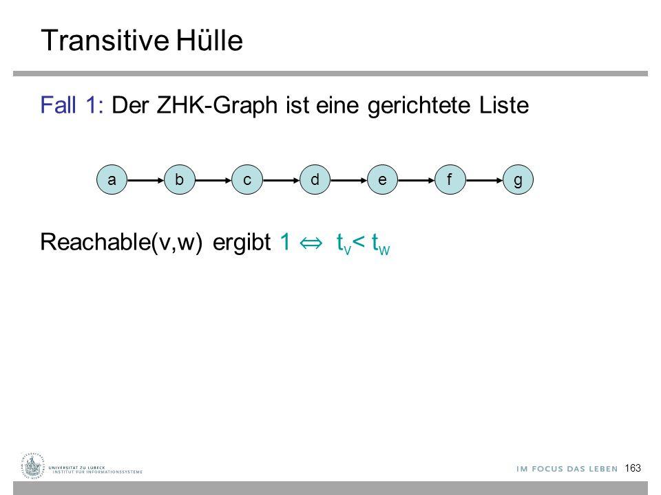163 Transitive Hülle Fall 1: Der ZHK-Graph ist eine gerichtete Liste Reachable(v,w) ergibt 1 ⇔ t v < t w abcdefg