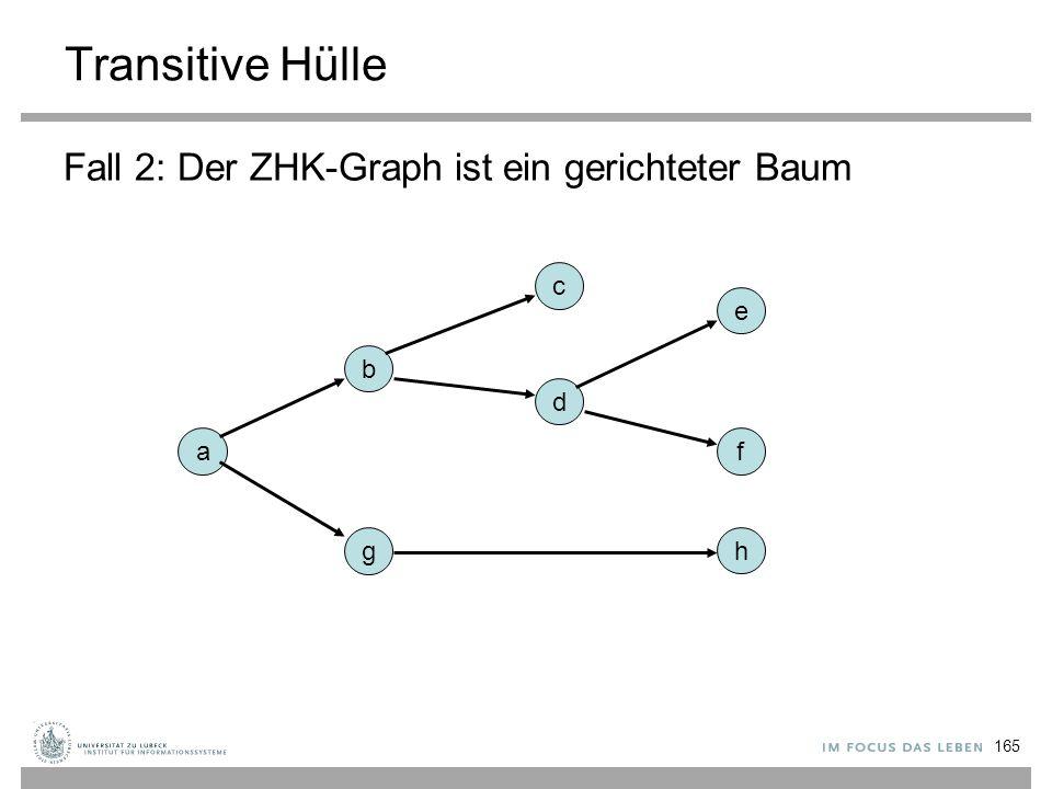 165 Transitive Hülle Fall 2: Der ZHK-Graph ist ein gerichteter Baum a b c d e f g h