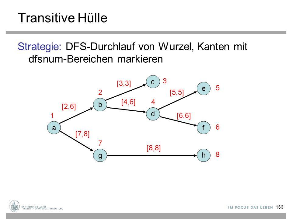 166 Transitive Hülle Strategie: DFS-Durchlauf von Wurzel, Kanten mit dfsnum-Bereichen markieren a b c d e f g h 1 2 4 3 5 6 7 8 [2,6] [7,8] [3,3] [4,6