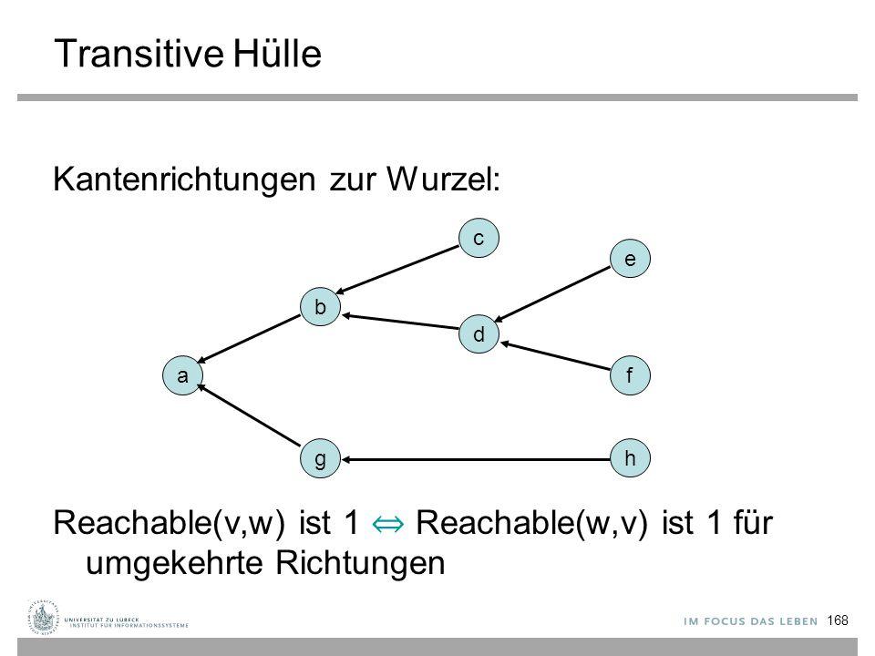 168 Transitive Hülle Kantenrichtungen zur Wurzel: Reachable(v,w) ist 1 ⇔ Reachable(w,v) ist 1 für umgekehrte Richtungen a b c d e f g h