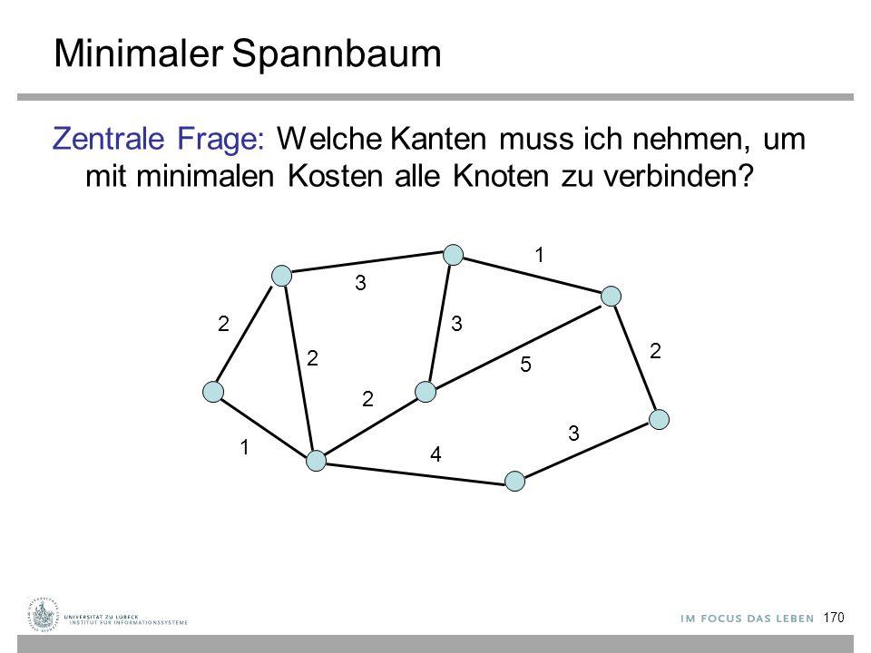 170 Minimaler Spannbaum Zentrale Frage: Welche Kanten muss ich nehmen, um mit minimalen Kosten alle Knoten zu verbinden? 2 1 1 3 3 2 2 4 3 2 5
