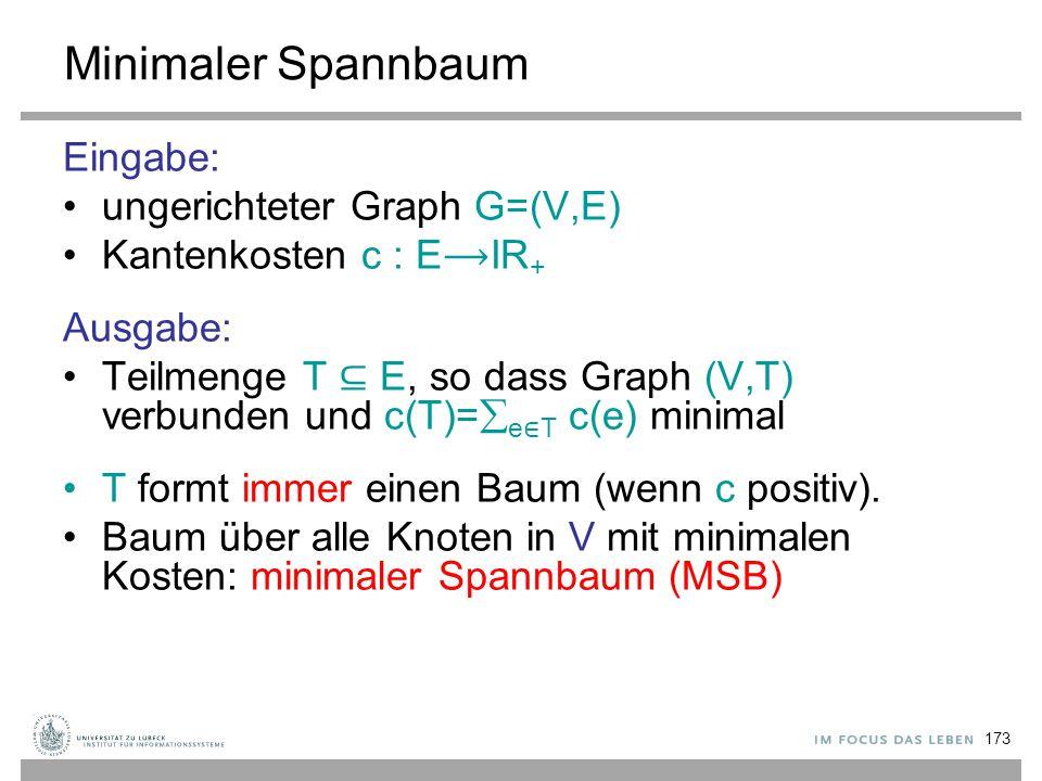 173 Minimaler Spannbaum Eingabe: ungerichteter Graph G=(V,E) Kantenkosten c : EIR + Ausgabe: Teilmenge T ⊆ E, so dass Graph (V,T) verbunden und c(T)=