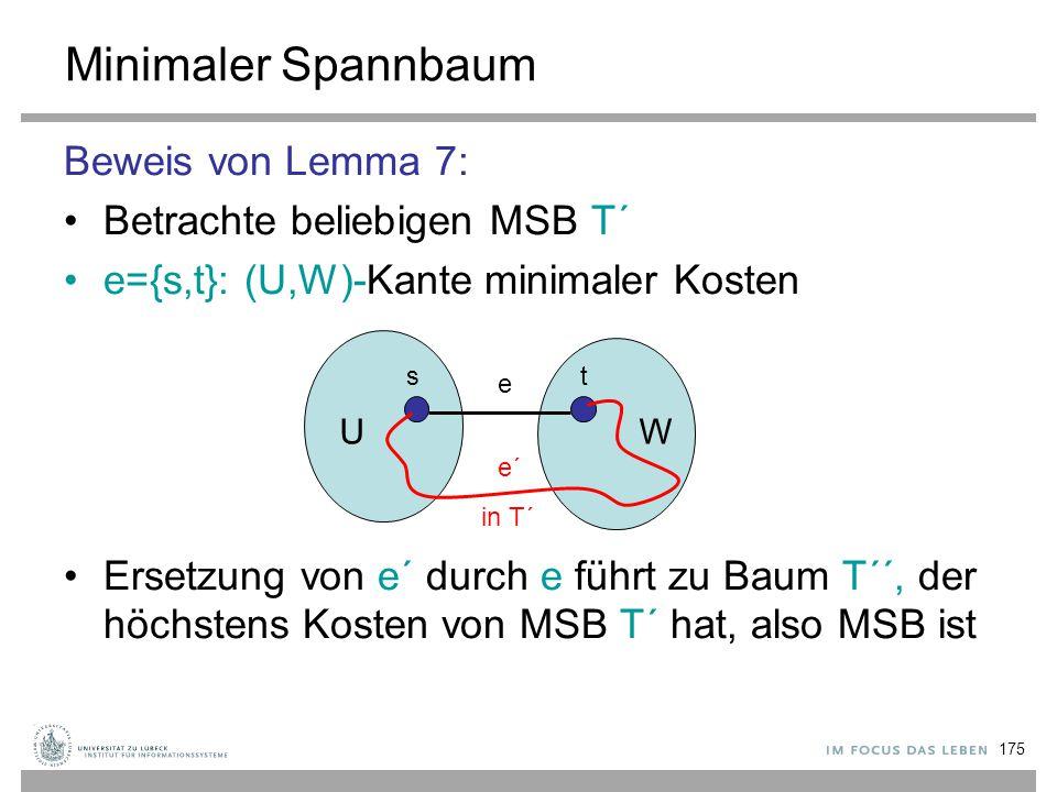 175 Minimaler Spannbaum Beweis von Lemma 7: Betrachte beliebigen MSB T´ e={s,t}: (U,W)-Kante minimaler Kosten Ersetzung von e´ durch e führt zu Baum T