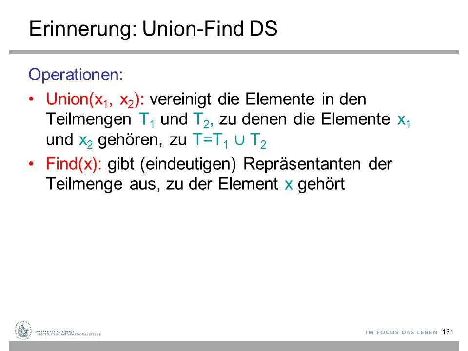 181 Erinnerung: Union-Find DS Operationen: Union(x 1, x 2 ): vereinigt die Elemente in den Teilmengen T 1 und T 2, zu denen die Elemente x 1 und x 2 g