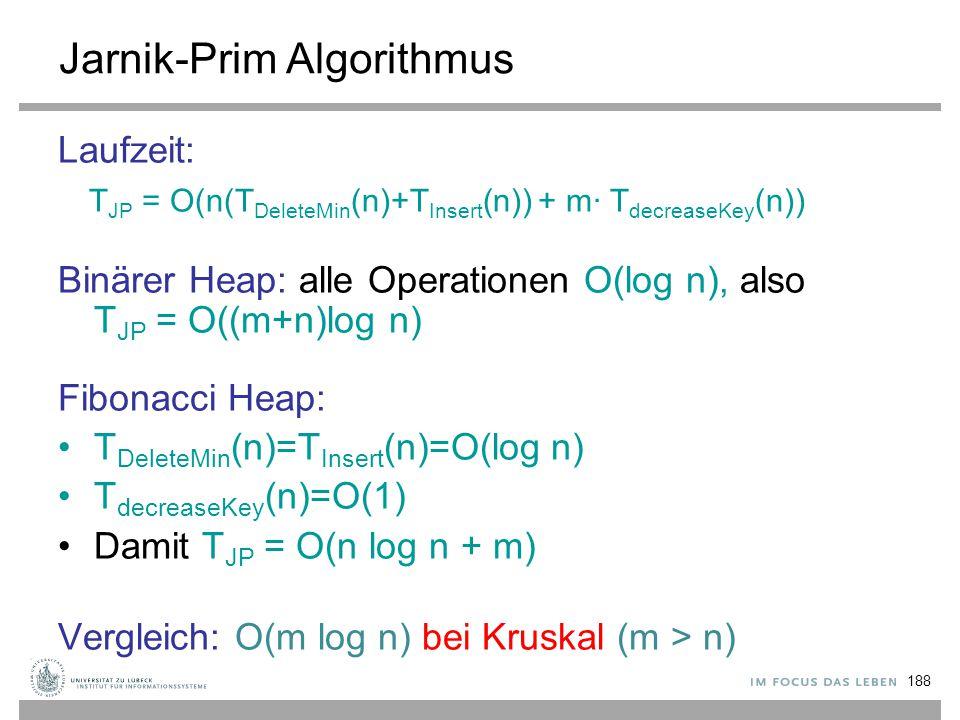 188 Jarnik-Prim Algorithmus Laufzeit: T JP = O(n(T DeleteMin (n)+T Insert (n)) + m∙ T decreaseKey (n)) Binärer Heap: alle Operationen O(log n), also T