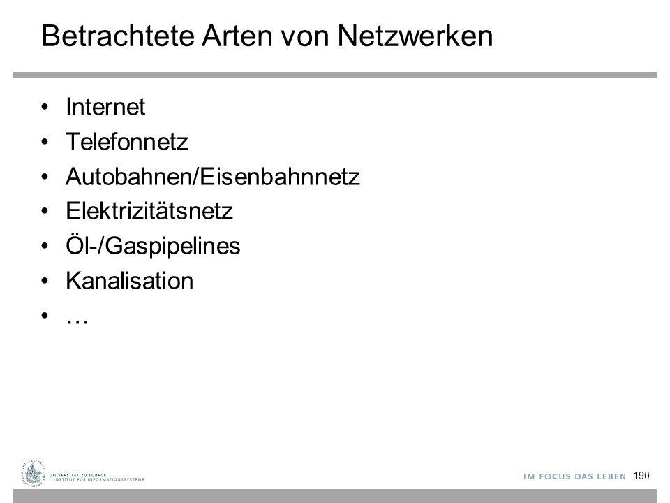 Betrachtete Arten von Netzwerken Internet Telefonnetz Autobahnen/Eisenbahnnetz Elektrizitätsnetz Öl-/Gaspipelines Kanalisation … 190