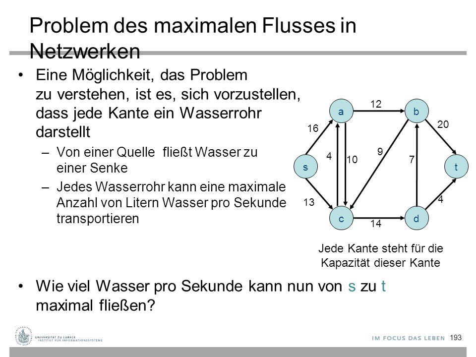Problem des maximalen Flusses in Netzwerken Eine Möglichkeit, das Problem zu verstehen, ist es, sich vorzustellen, dass jede Kante ein Wasserrohr dars