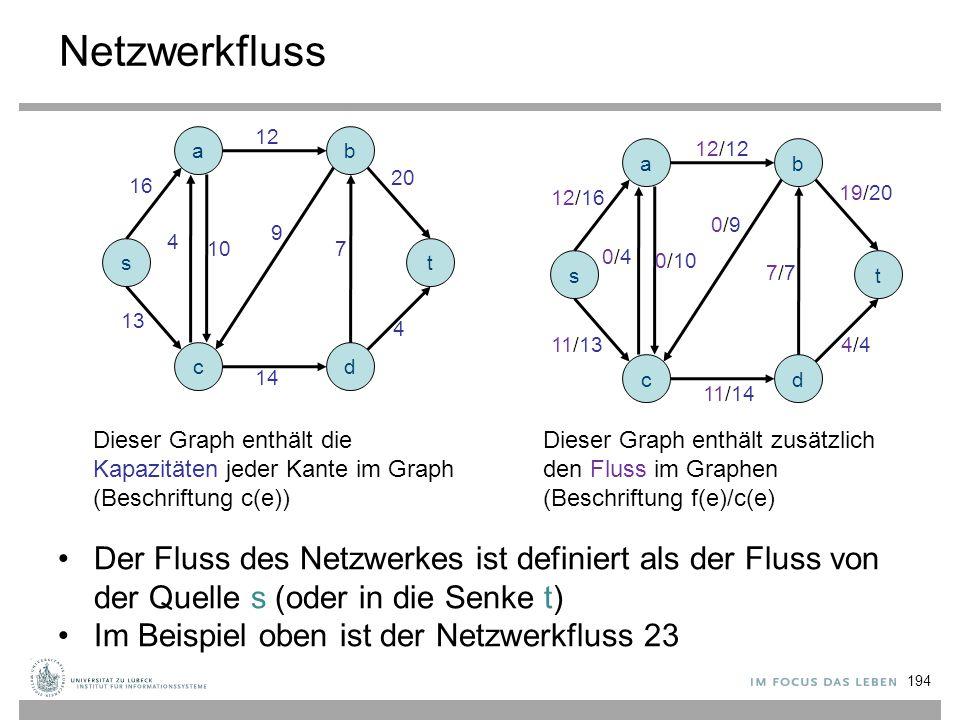 Netzwerkfluss Der Fluss des Netzwerkes ist definiert als der Fluss von der Quelle s (oder in die Senke t) Im Beispiel oben ist der Netzwerkfluss 23 a