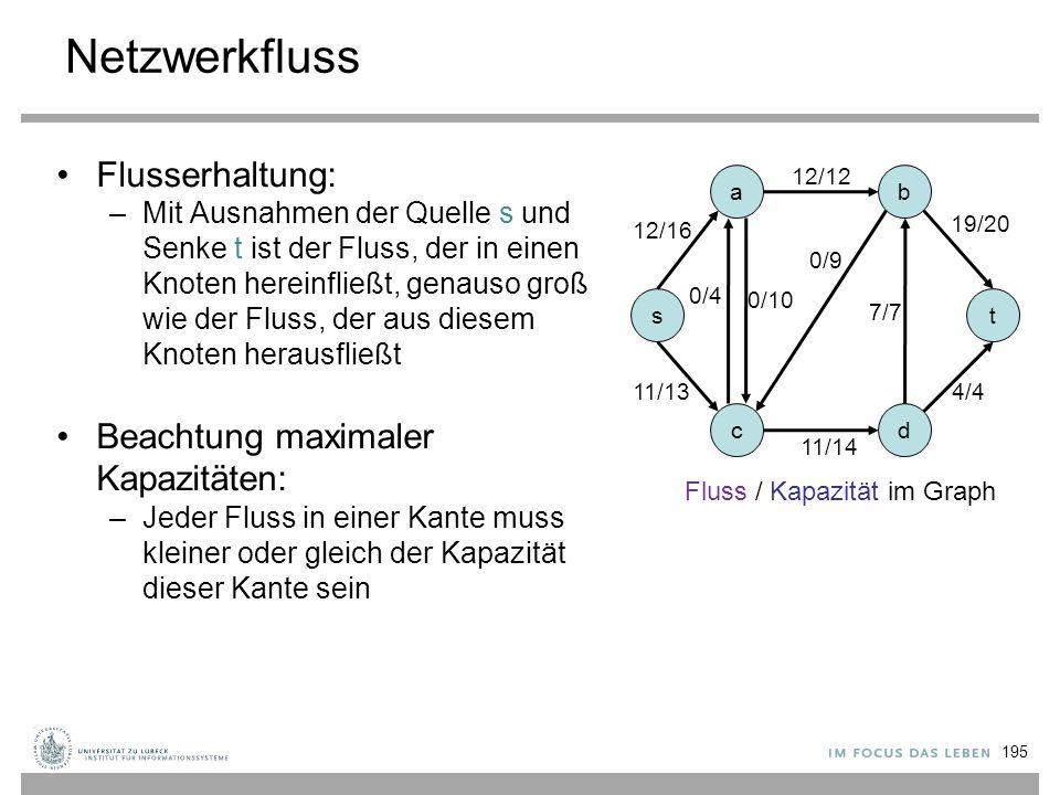 Netzwerkfluss Fluss / Kapazität im Graph a s c b d t 12/12 12/16 0/9 0/4 0/10 11/14 4/4 7/7 19/20 11/13 Flusserhaltung: –Mit Ausnahmen der Quelle s un