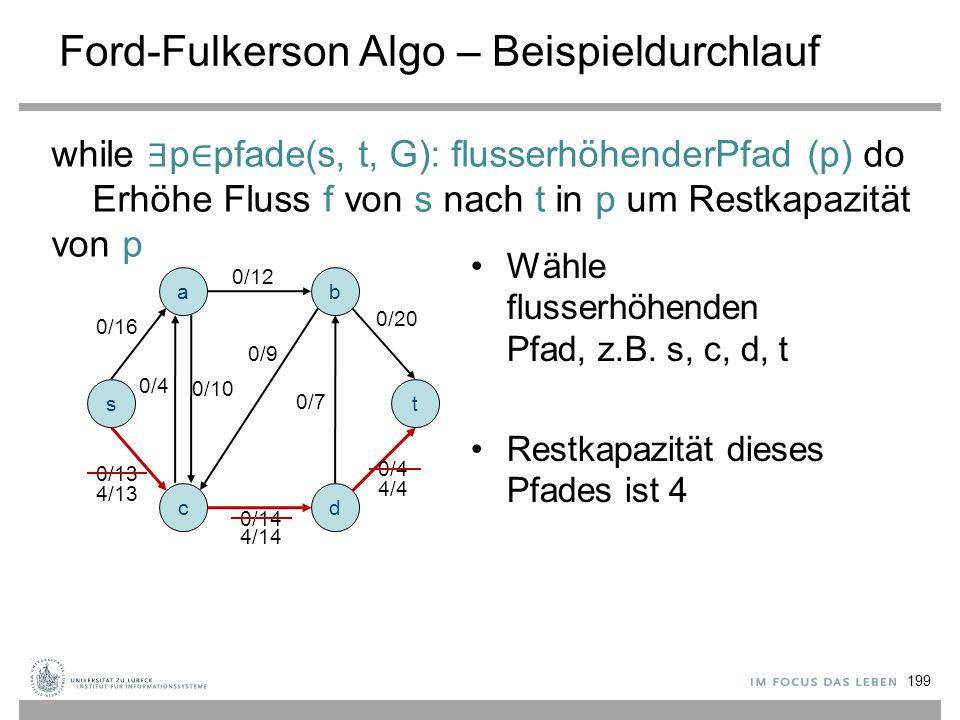 Ford-Fulkerson Algo – Beispieldurchlauf Wähle flusserhöhenden Pfad, z.B. s, c, d, t Restkapazität dieses Pfades ist 4 a s c b d t 0/12 0/16 0/9 0/4 0/