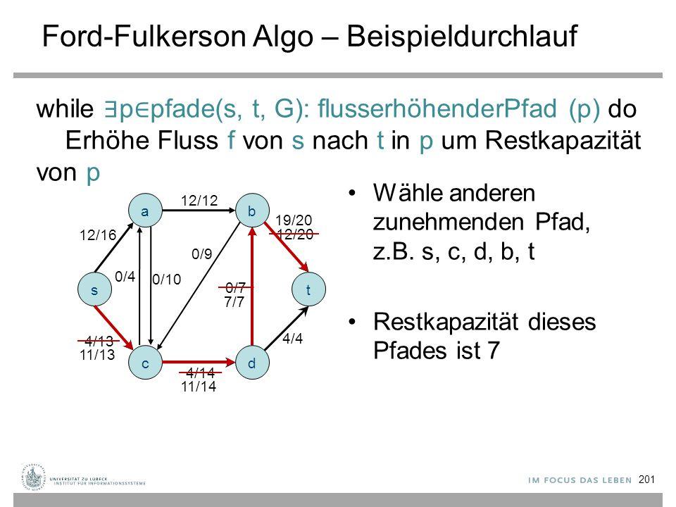 Ford-Fulkerson Algo – Beispieldurchlauf a s c b d t 12/12 12/16 0/9 0/4 0/10 0/7 12/20 4/14 4/4 4/13 7/7 19/20 11/14 11/13 Wähle anderen zunehmenden P
