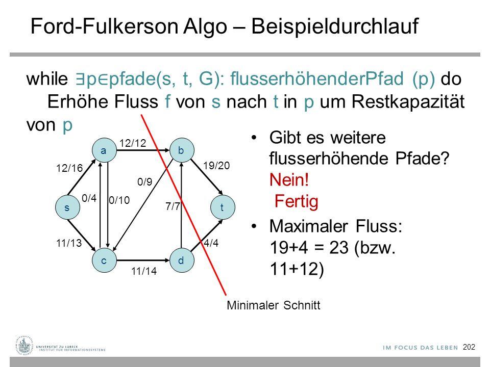 Ford-Fulkerson Algo – Beispieldurchlauf a s c b d t 12/12 12/16 0/9 0/4 0/10 4/4 7/7 19/20 11/13 Gibt es weitere flusserhöhende Pfade? Nein! Fertig Ma
