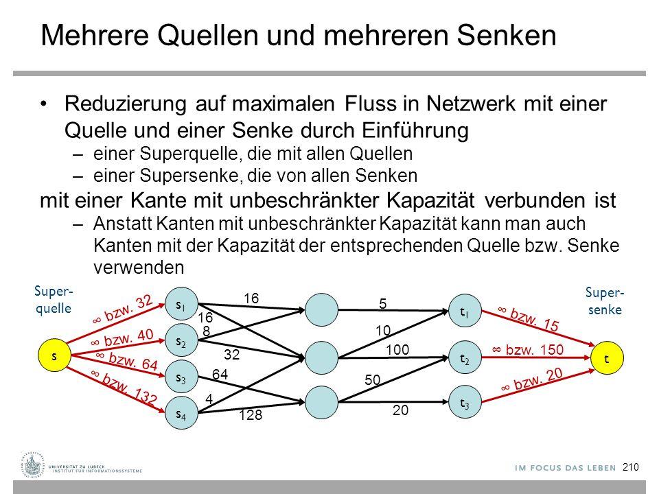 Mehrere Quellen und mehreren Senken Reduzierung auf maximalen Fluss in Netzwerk mit einer Quelle und einer Senke durch Einführung –einer Superquelle,