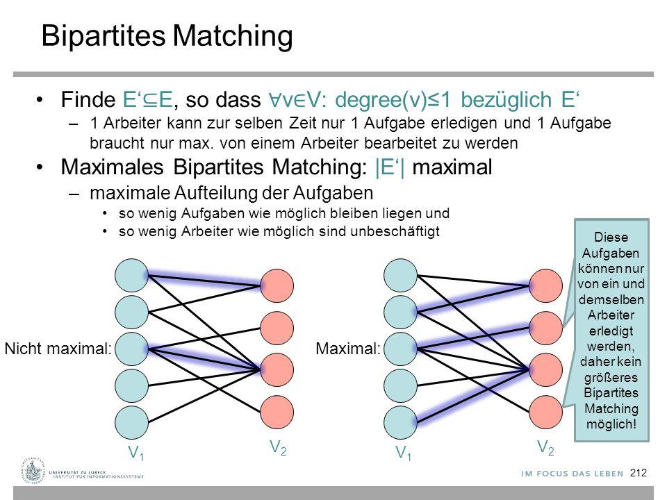 Bipartites Matching Finde E' ⊆ E, so dass ∀ v ∈ V: degree(v)≤1 bezüglich E' –1 Arbeiter kann zur selben Zeit nur 1 Aufgabe erledigen und 1 Aufgabe bra