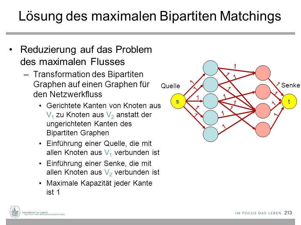 Lösung des maximalen Bipartiten Matchings Reduzierung auf das Problem des maximalen Flusses –Transformation des Bipartiten Graphen auf einen Graphen f