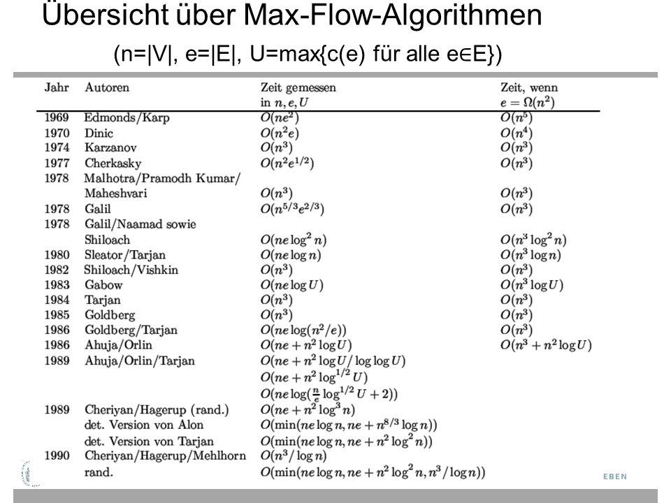 Übersicht über Max-Flow-Algorithmen (n=|V|, e=|E|, U=max{c(e) für alle e ∈ E})