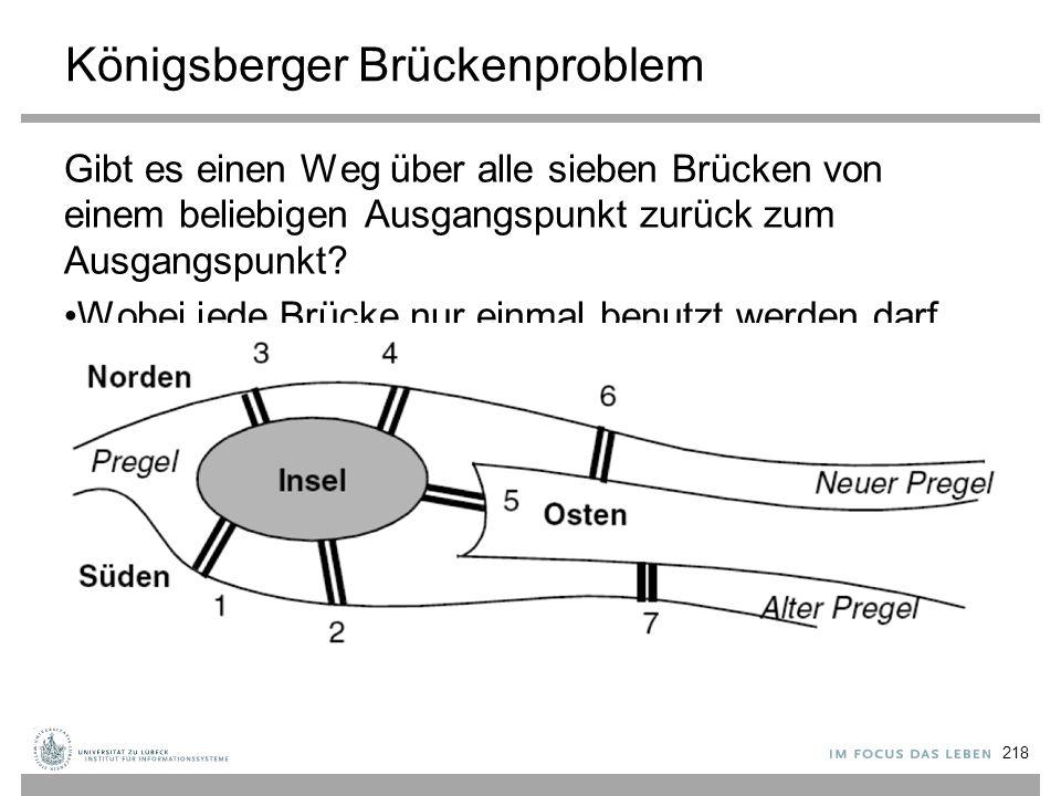 Königsberger Brückenproblem Gibt es einen Weg über alle sieben Brücken von einem beliebigen Ausgangspunkt zurück zum Ausgangspunkt? Wobei jede Brücke