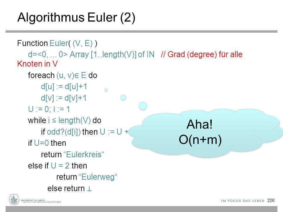 Algorithmus Euler (2) Function Euler( (V, E) ) d= Array [1..length(V)] of IN // Grad (degree) für alle Knoten in V foreach (u, v) ∈ E do d[u] := d[u]+