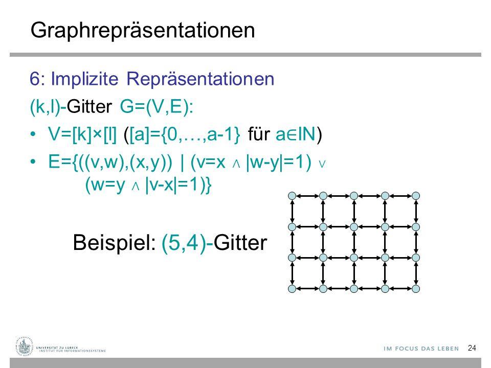 24 Graphrepräsentationen 6: Implizite Repräsentationen (k,l)-Gitter G=(V,E): V=[k]×[l] ([a]={0,…,a-1} für a ∈ IN) E={((v,w),(x,y)) | (v=x ∧ |w-y|=1) ∨