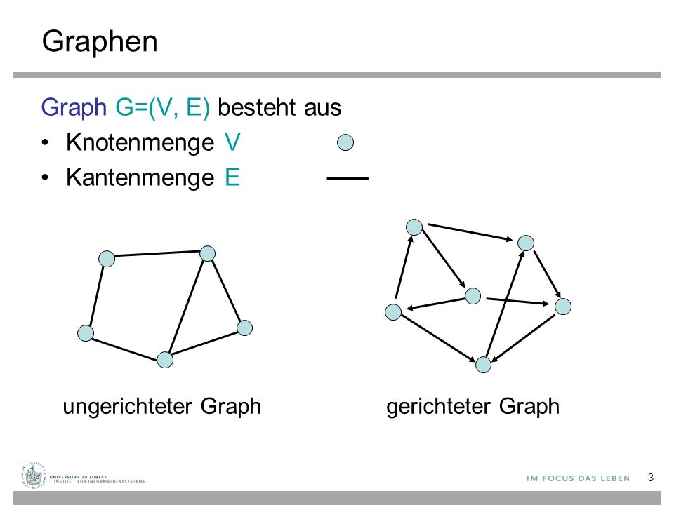 Analyse auf Graphenebene Beim Passieren eines Knotens (hin- und wieder weg) werden zwei anliegende Kanten verwendet Eine Knoten u mit einer ungeraden Anzahl von anliegenden Kanten kann also nur ein Randknoten des gesuchten Weges sein Die Anzahl U solcher Knoten u kann nur 0 oder ganzzahlig sein Wenn –U = 0 : dann existiert Eulerkreis (mit beliebigem Anfang) –U = 2 : dann existiert Eulerweg –sonst existiert keine Lösung 224 Aus einer Arbeit von Leonhard Euler, 1736 Wladimir Velminski: Leonhard Euler.