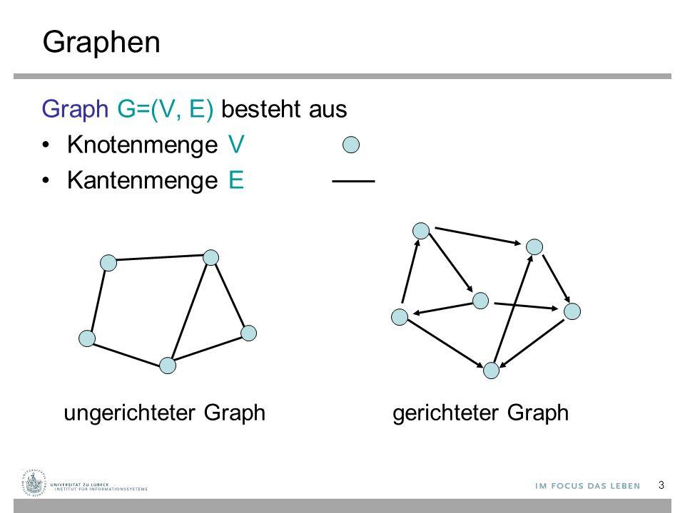 24 Graphrepräsentationen 6: Implizite Repräsentationen (k,l)-Gitter G=(V,E): V=[k]×[l] ([a]={0,…,a-1} für a ∈ IN) E={((v,w),(x,y)) | (v=x ∧ |w-y|=1) ∨ (w=y ∧ |v-x|=1)} Beispiel: (5,4)-Gitter