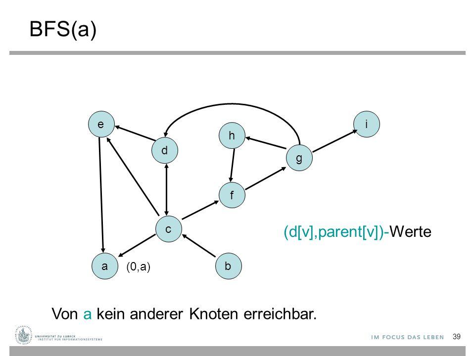 39 BFS(a) a c f g i h d e b (0,a) (d[v],parent[v])-Werte Von a kein anderer Knoten erreichbar.