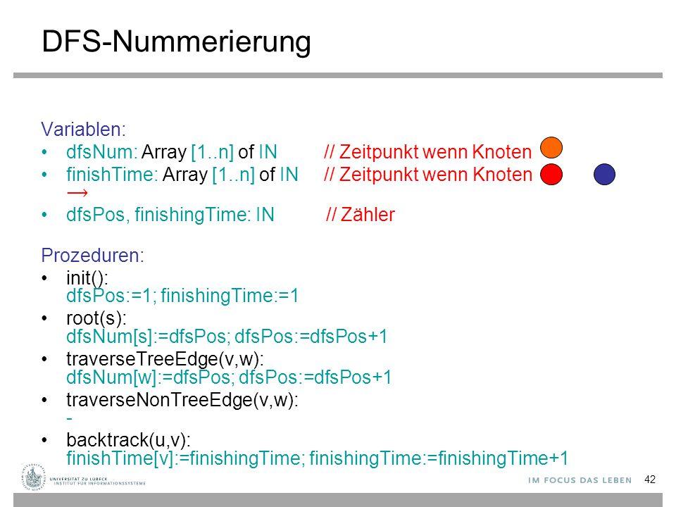 42 DFS-Nummerierung Variablen: dfsNum: Array [1..n] of IN // Zeitpunkt wenn Knoten finishTime: Array [1..n] of IN // Zeitpunkt wenn Knoten dfsPos, fin