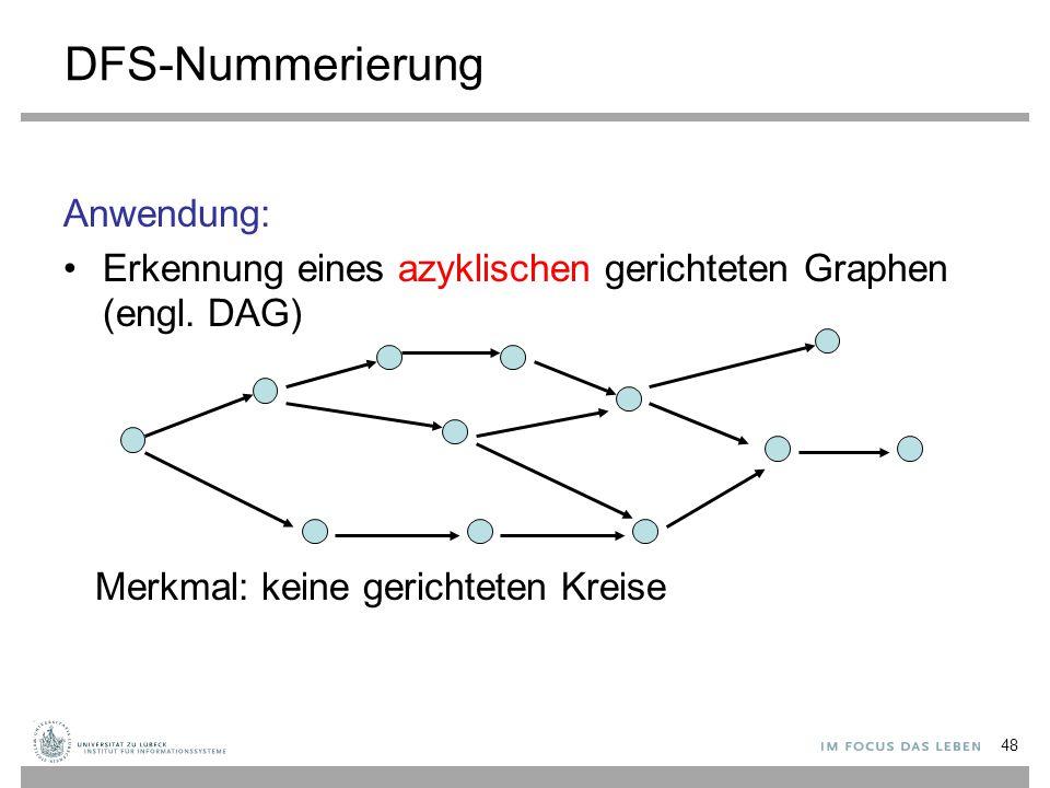 48 DFS-Nummerierung Anwendung: Erkennung eines azyklischen gerichteten Graphen (engl. DAG) Merkmal: keine gerichteten Kreise