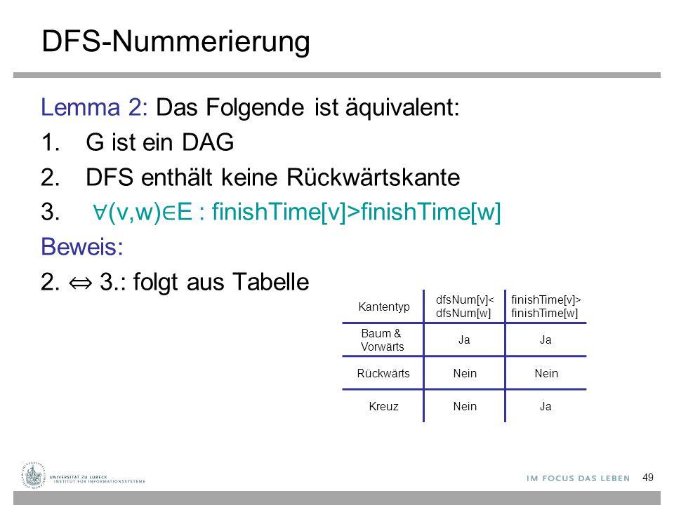 49 DFS-Nummerierung Lemma 2: Das Folgende ist äquivalent: 1.G ist ein DAG 2.DFS enthält keine Rückwärtskante 3. ∀ (v,w) ∈ E : finishTime[v]>finishTime