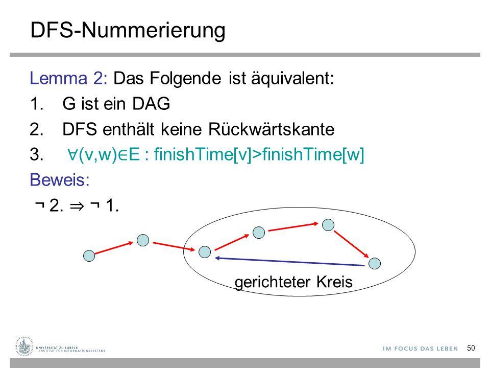 50 DFS-Nummerierung Lemma 2: Das Folgende ist äquivalent: 1.G ist ein DAG 2.DFS enthält keine Rückwärtskante 3. ∀ (v,w) ∈ E : finishTime[v]>finishTime