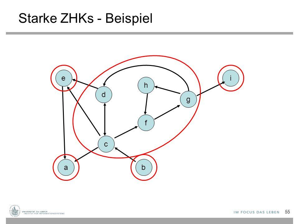 55 Starke ZHKs - Beispiel a c f g i h d e b