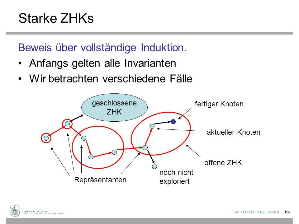 64 Starke ZHKs Beweis über vollständige Induktion. Anfangs gelten alle Invarianten Wir betrachten verschiedene Fälle geschlossene ZHK Repräsentanten o