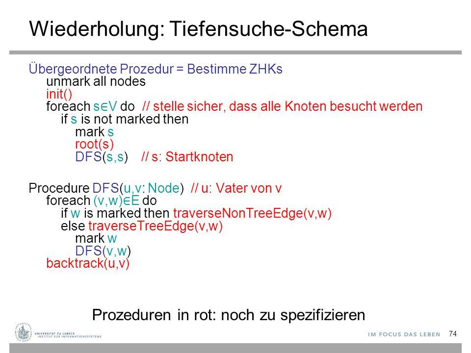 74 Wiederholung: Tiefensuche-Schema Übergeordnete Prozedur = Bestimme ZHKs unmark all nodes init() foreach s ∈ V do // stelle sicher, dass alle Knoten