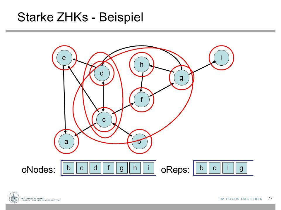 77 Starke ZHKs - Beispiel a c f g i h d e b oNodes:oReps: bcadebcadegffghhii