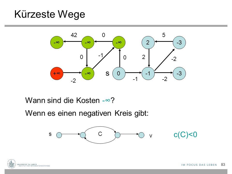 83 Kürzeste Wege -∞-∞ +∞+∞ 0 -∞-∞-∞-∞ -∞-∞ 2-3 -3 s 0 -2 5 2 0 0 -2 42 Wann sind die Kosten -∞? Wenn es einen negativen Kreis gibt: s v C c(C)<0