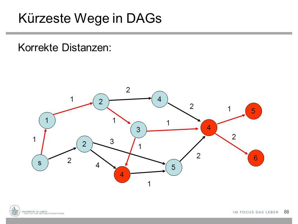 88 Kürzeste Wege in DAGs Korrekte Distanzen: s 1 2 4 3 5 2 4 4 5 6 1 2 1 4 3 2 1 1 2 1 2 1 2 1