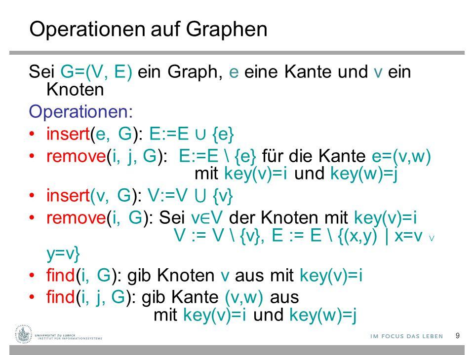 9 Operationen auf Graphen Sei G=(V, E) ein Graph, e eine Kante und v ein Knoten Operationen: insert(e, G): E:=E ∪ {e} remove(i, j, G): E:=E \ {e} für