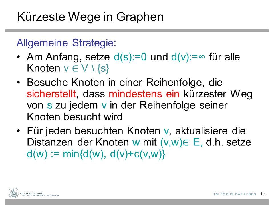 94 Kürzeste Wege in Graphen Allgemeine Strategie: Am Anfang, setze d(s):=0 und d(v):=∞ für alle Knoten v ∈ V \ {s} Besuche Knoten in einer Reihenfolge
