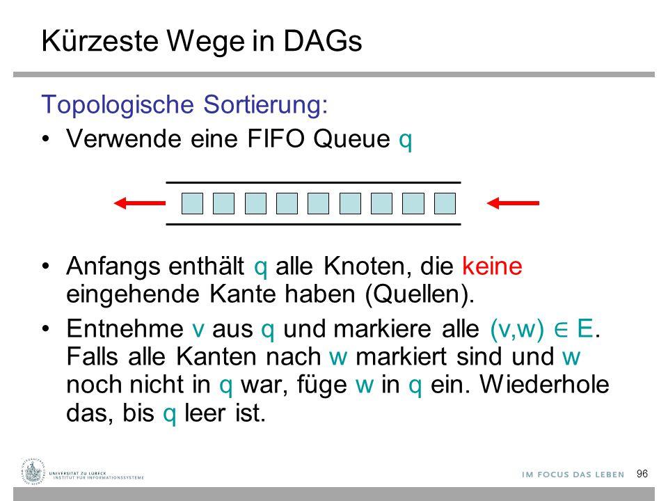 96 Kürzeste Wege in DAGs Topologische Sortierung: Verwende eine FIFO Queue q Anfangs enthält q alle Knoten, die keine eingehende Kante haben (Quellen)