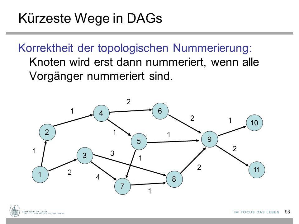 98 Kürzeste Wege in DAGs Korrektheit der topologischen Nummerierung: Knoten wird erst dann nummeriert, wenn alle Vorgänger nummeriert sind. 1 2 3 7 5