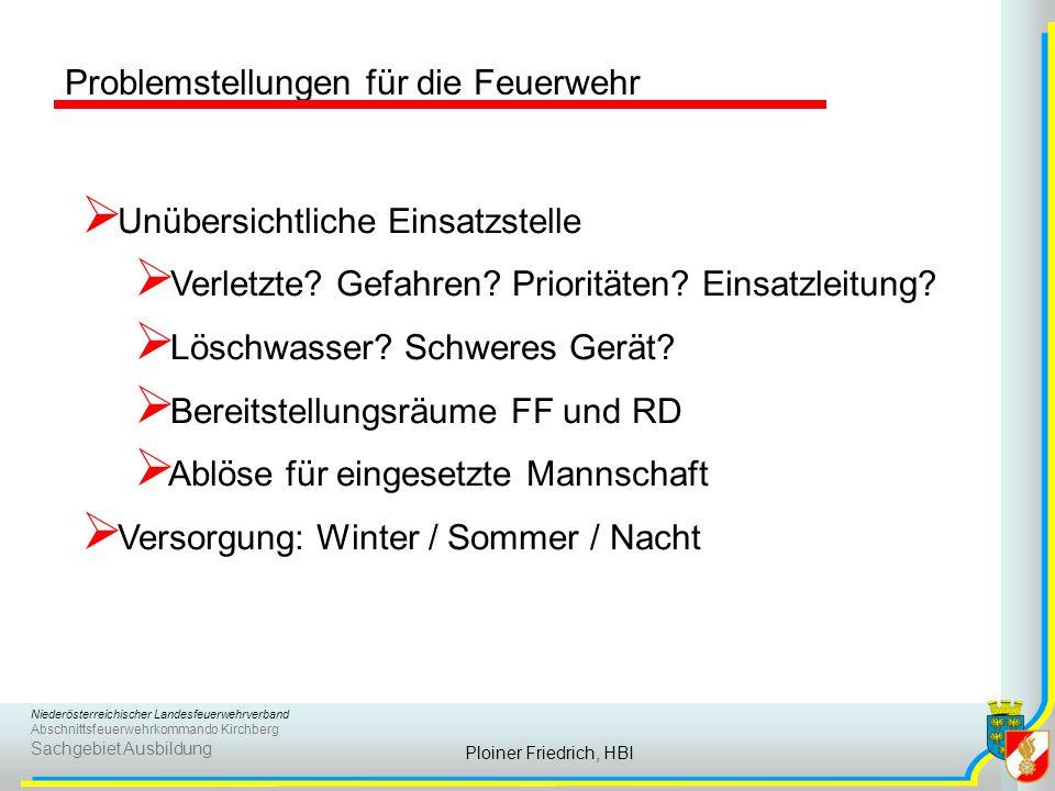 Niederösterreichischer Landesfeuerwehrverband Abschnittsfeuerwehrkommando Kirchberg Sachgebiet Ausbildung Ploiner Friedrich, HBI  Unübersichtliche Einsatzstelle  Verletzte.