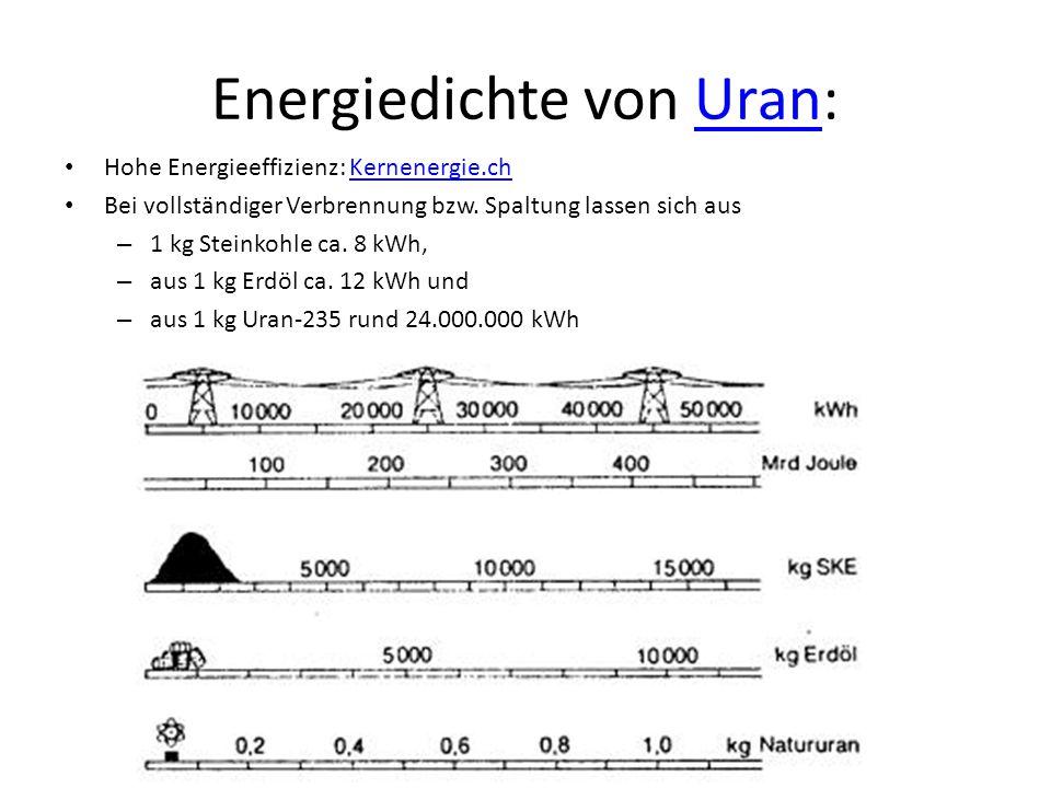 Energiedichte von Uran:Uran Hohe Energieeffizienz: Kernenergie.chKernenergie.ch Bei vollständiger Verbrennung bzw. Spaltung lassen sich aus – 1 kg Ste