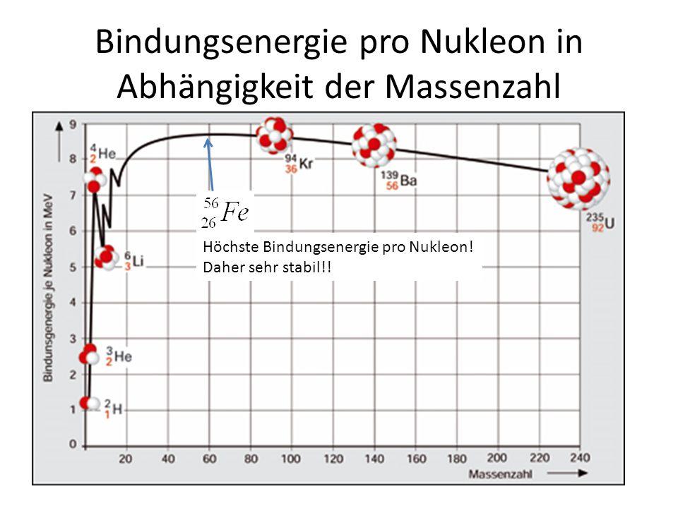 Bindungsenergie pro Nukleon in Abhängigkeit der Massenzahl Höchste Bindungsenergie pro Nukleon! Daher sehr stabil!!