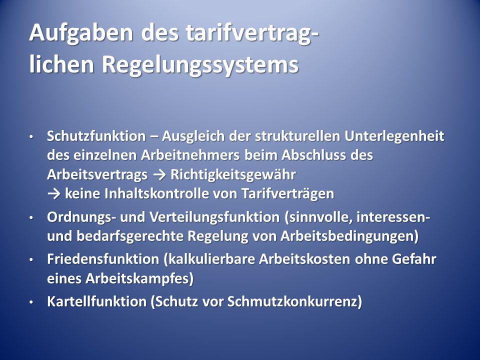Aufgaben des tarifvertrag- lichen Regelungssystems Schutzfunktion – Ausgleich der strukturellen Unterlegenheit des einzelnen Arbeitnehmers beim Abschl