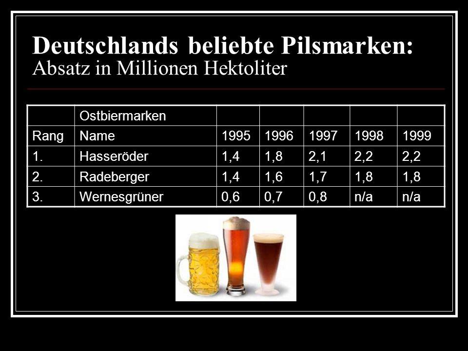 Geschichte: Die ältesten Bierherstellung datieren aus dem 4.