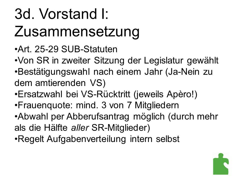 3d. Vorstand I: Zusammensetzung Art. 25-29 SUB-Statuten Von SR in zweiter Sitzung der Legislatur gewählt Bestätigungswahl nach einem Jahr (Ja-Nein zu