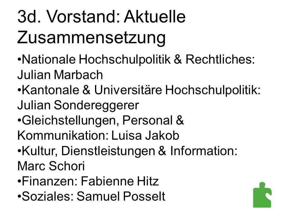 3d. Vorstand: Aktuelle Zusammensetzung Nationale Hochschulpolitik & Rechtliches: Julian Marbach Kantonale & Universitäre Hochschulpolitik: Julian Sond