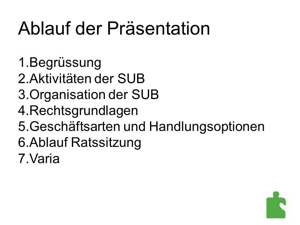 Ablauf der Präsentation 1.Begrüssung 2.Aktivitäten der SUB 3.Organisation der SUB 4.Rechtsgrundlagen 5.Geschäftsarten und Handlungsoptionen 6.Ablauf R